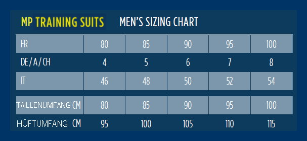 MP sizes training male